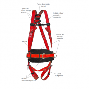 Accesus - Arneses de Seguridad - Cinturón de Posicionamiento - A05S_3
